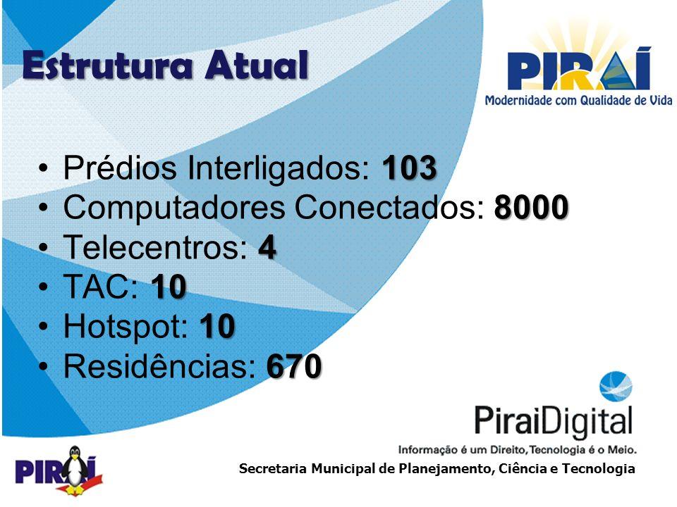 Estrutura Atual Prédios Interligados: 103