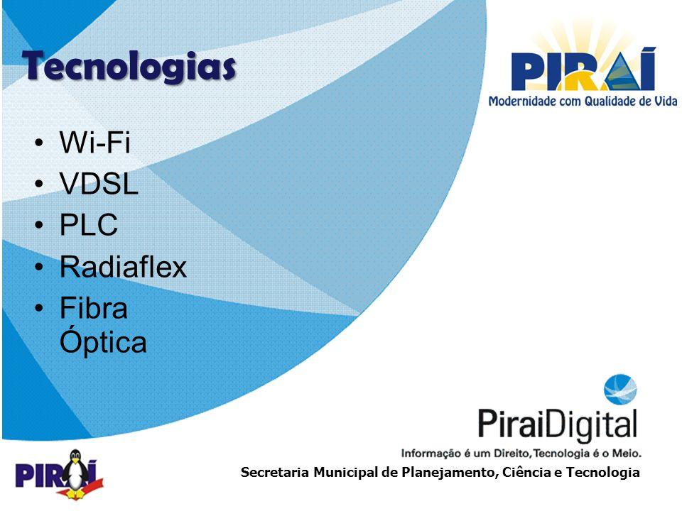 Tecnologias Wi-Fi VDSL PLC Radiaflex Fibra Óptica
