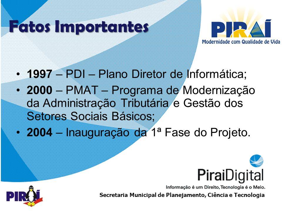 Fatos Importantes 1997 – PDI – Plano Diretor de Informática;