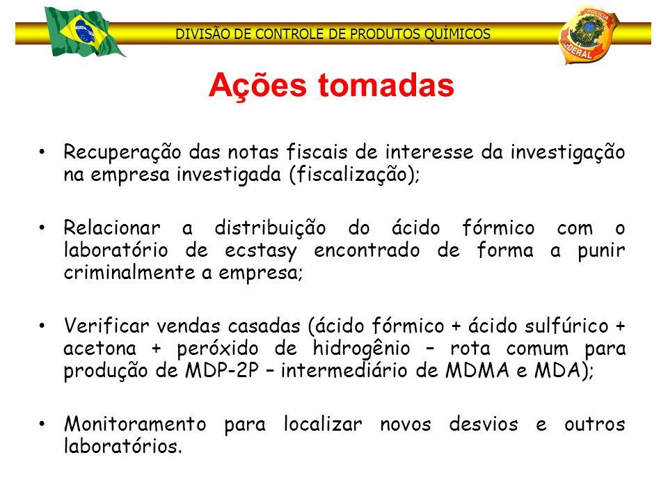 Ações tomadas Recuperação das notas fiscais de interesse da investigação na empresa investigada (fiscalização);
