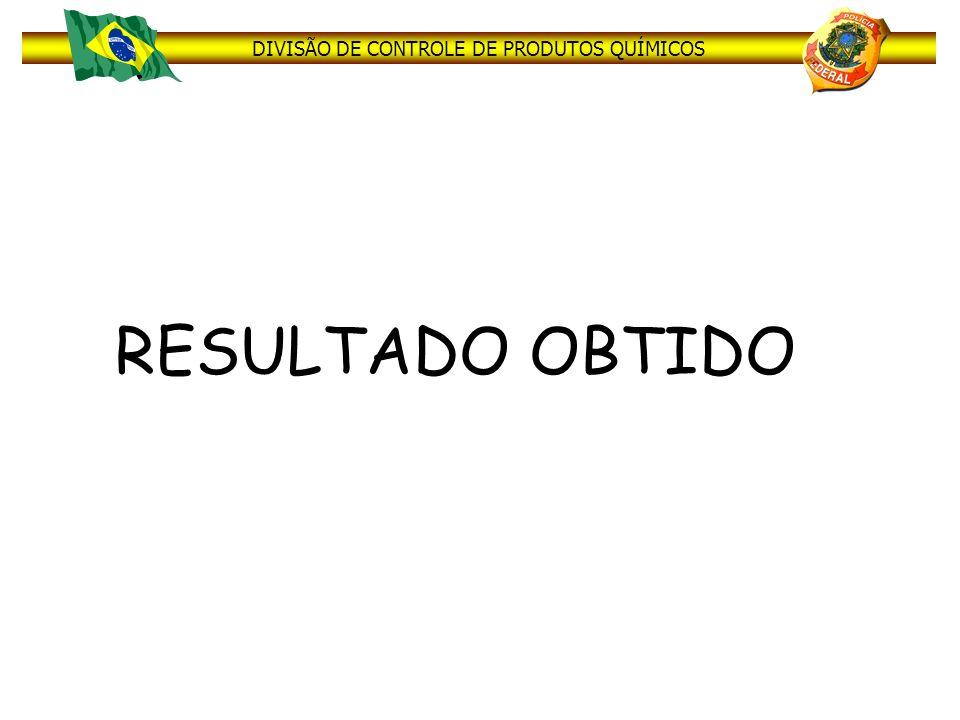 RESULTADO OBTIDO