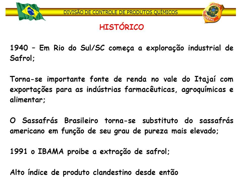 HISTÓRICO 1940 – Em Rio do Sul/SC começa a exploração industrial de Safrol;