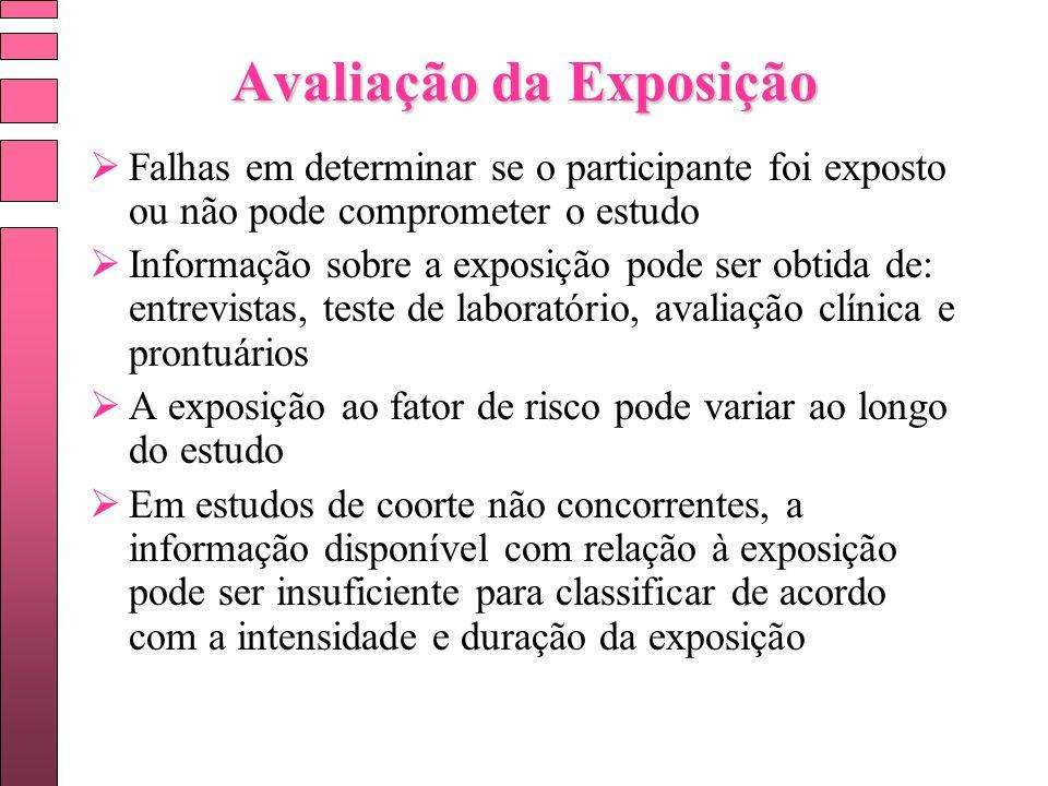 Avaliação da Exposição