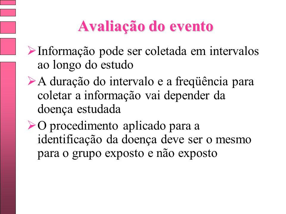 Avaliação do evento Informação pode ser coletada em intervalos ao longo do estudo.