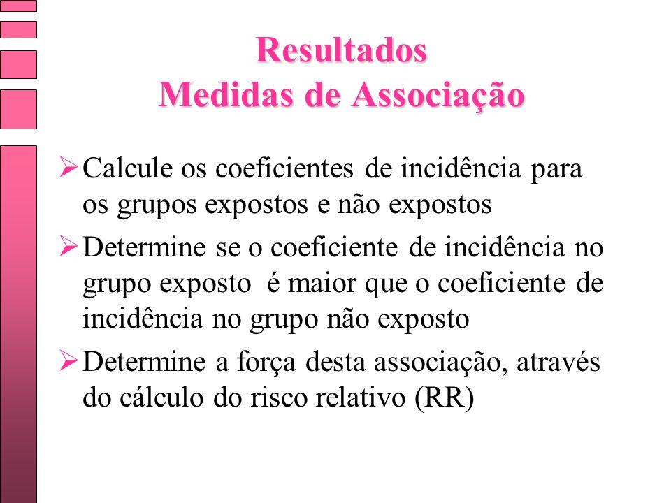Resultados Medidas de Associação