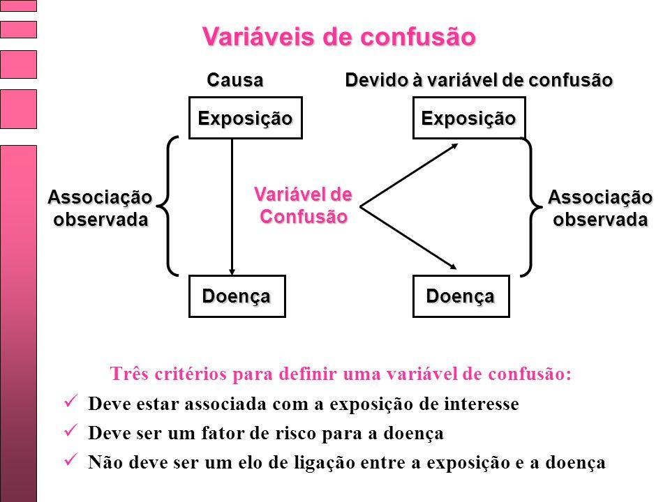 Três critérios para definir uma variável de confusão: