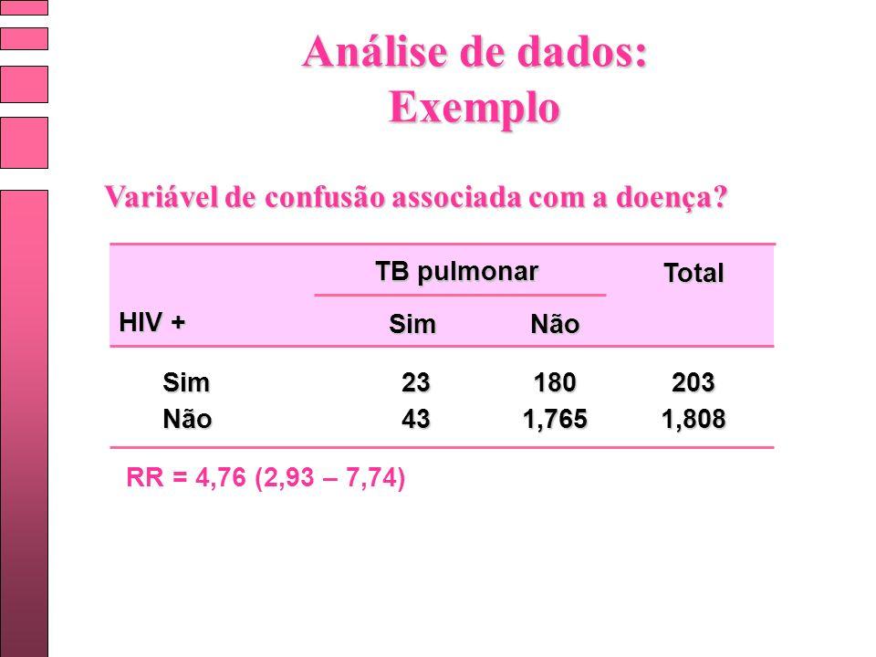 Análise de dados: Exemplo
