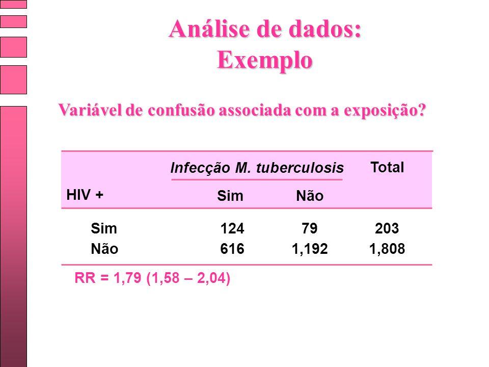 Análise de dados: Exemplo Infecção M. tuberculosis
