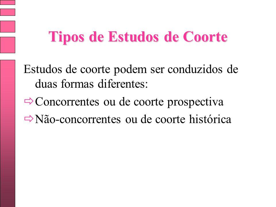 Tipos de Estudos de Coorte