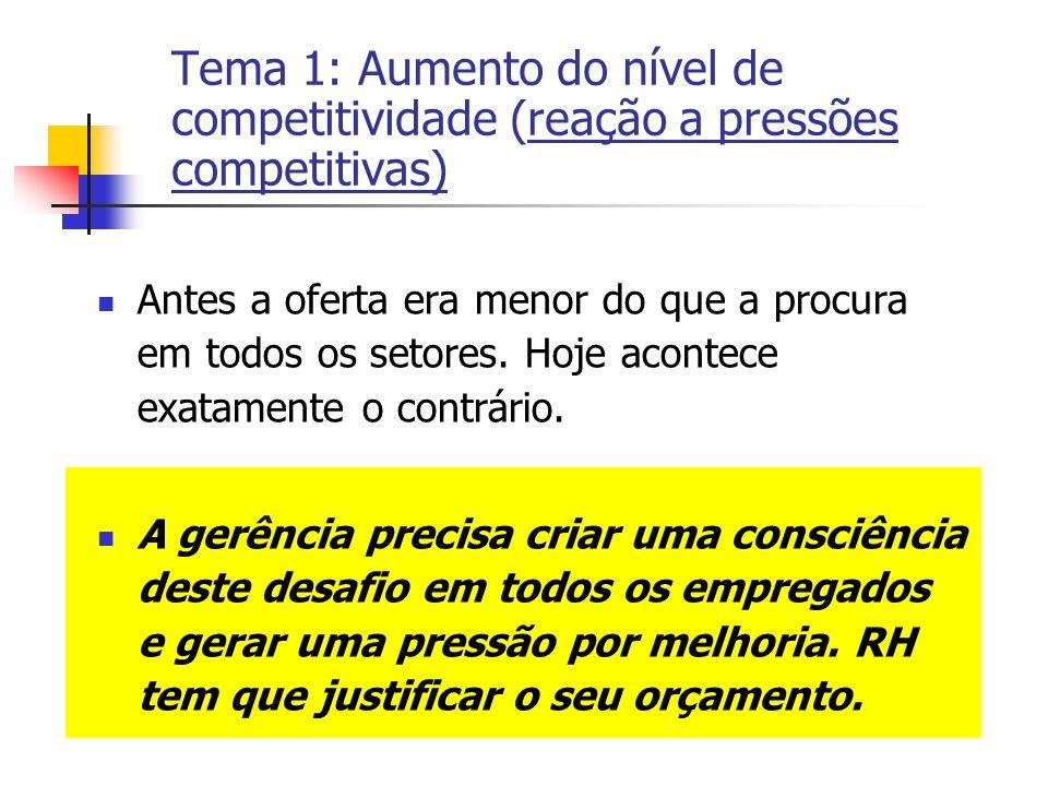Tema 1: Aumento do nível de competitividade (reação a pressões competitivas)