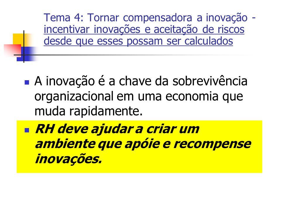 RH deve ajudar a criar um ambiente que apóie e recompense inovações.