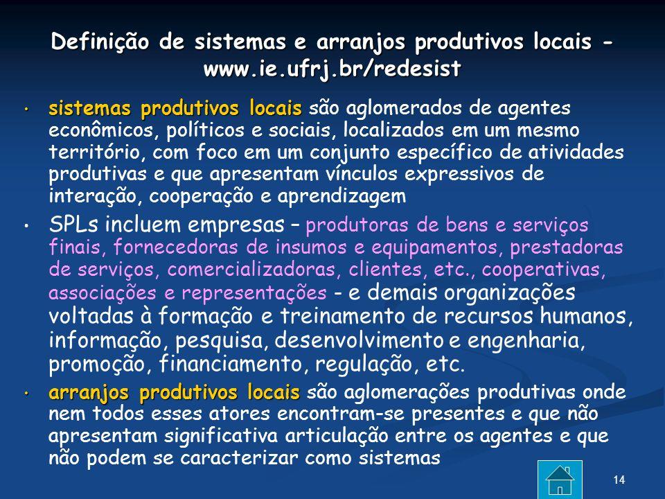 Definição de sistemas e arranjos produtivos locais - www. ie. ufrj