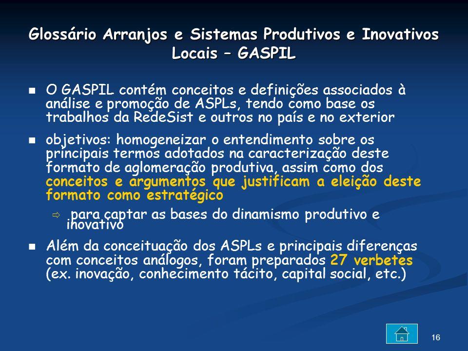 Glossário Arranjos e Sistemas Produtivos e Inovativos Locais – GASPIL