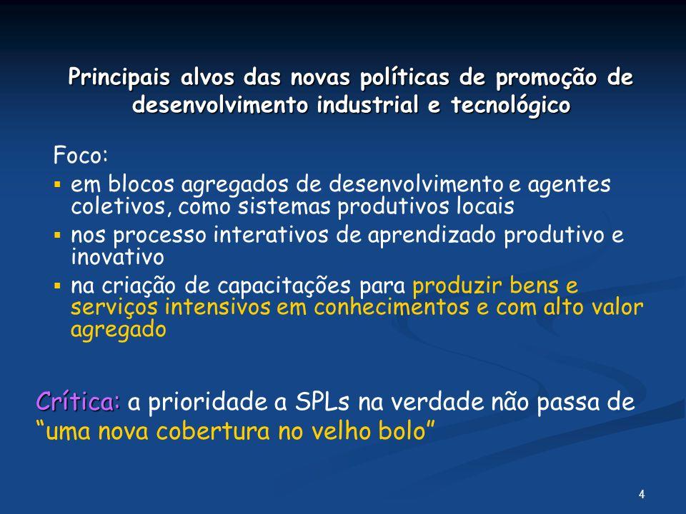 Principais alvos das novas políticas de promoção de desenvolvimento industrial e tecnológico