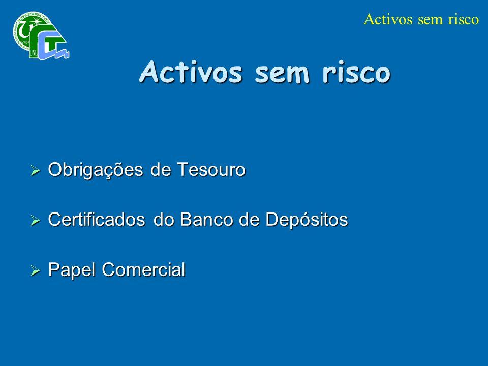 Activos sem risco Obrigações de Tesouro