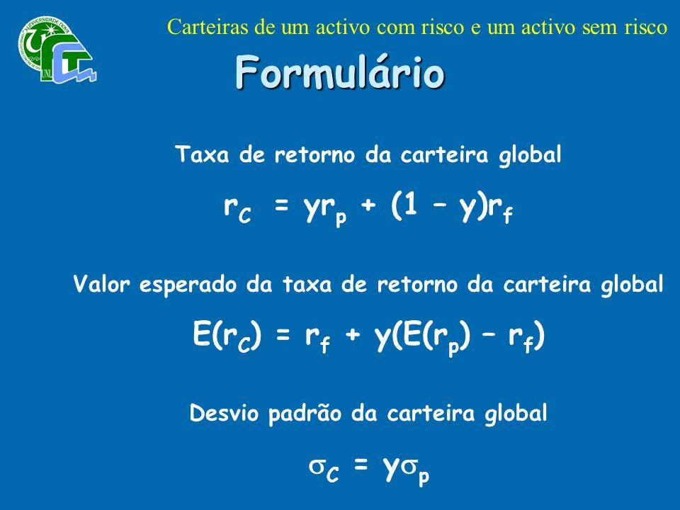 Formulário rC = yrp + (1 – y)rf E(rC) = rf + y(E(rp) – rf) sC = ysp