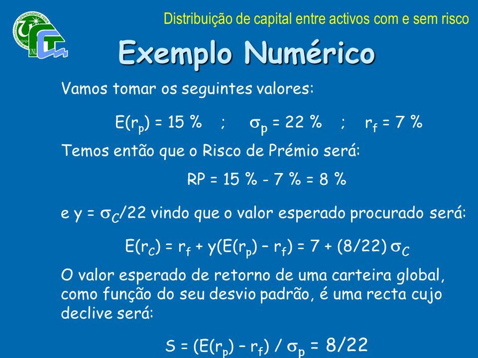 E(rC) = rf + y(E(rp) – rf) = 7 + (8/22) sC