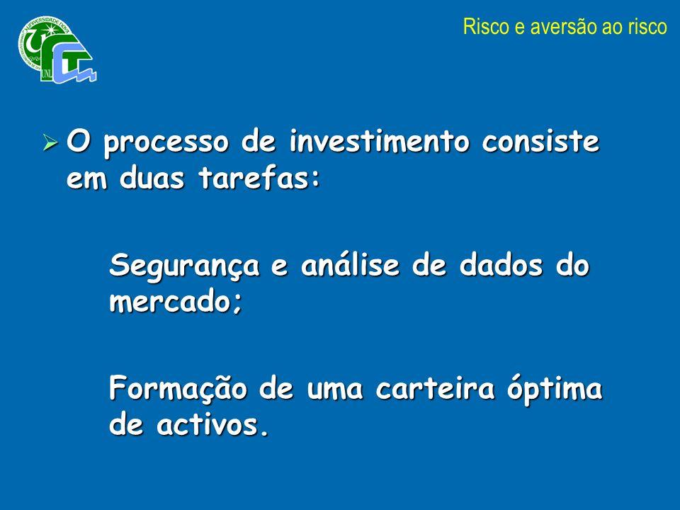 O processo de investimento consiste em duas tarefas: