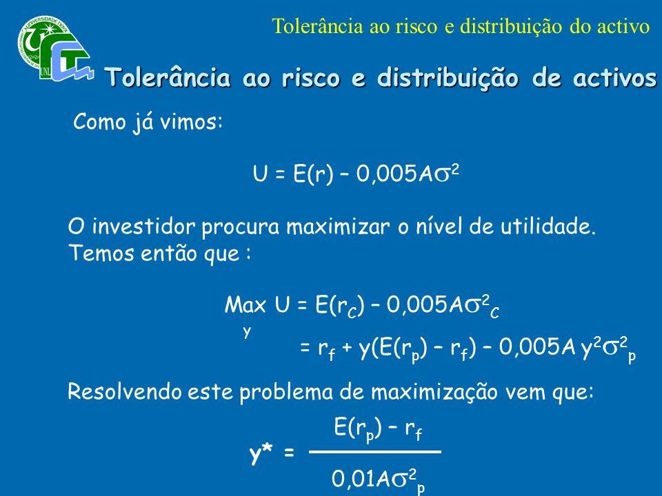 Tolerância ao risco e distribuição de activos