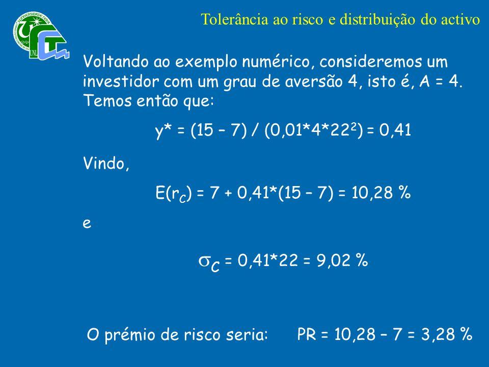 sC = 0,41*22 = 9,02 % Tolerância ao risco e distribuição do activo