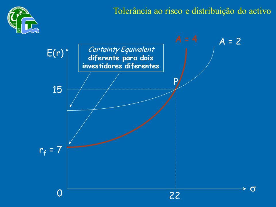 Certainty Equivalent diferente para dois investidores diferentes