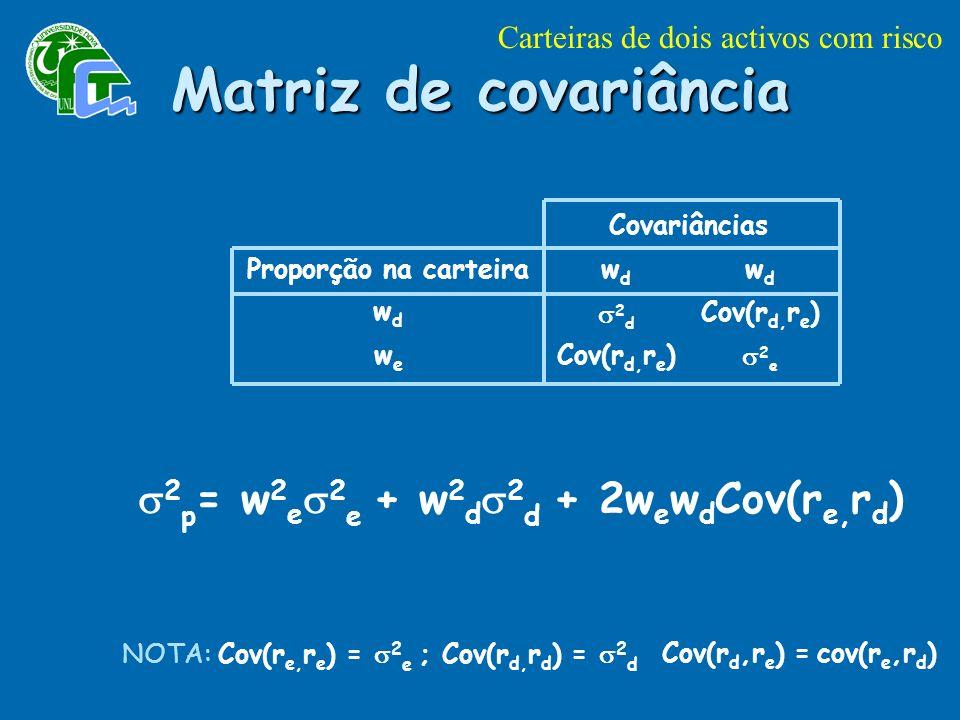 Matriz de covariância s2p= w2es2e + w2ds2d + 2wewdCov(re,rd)