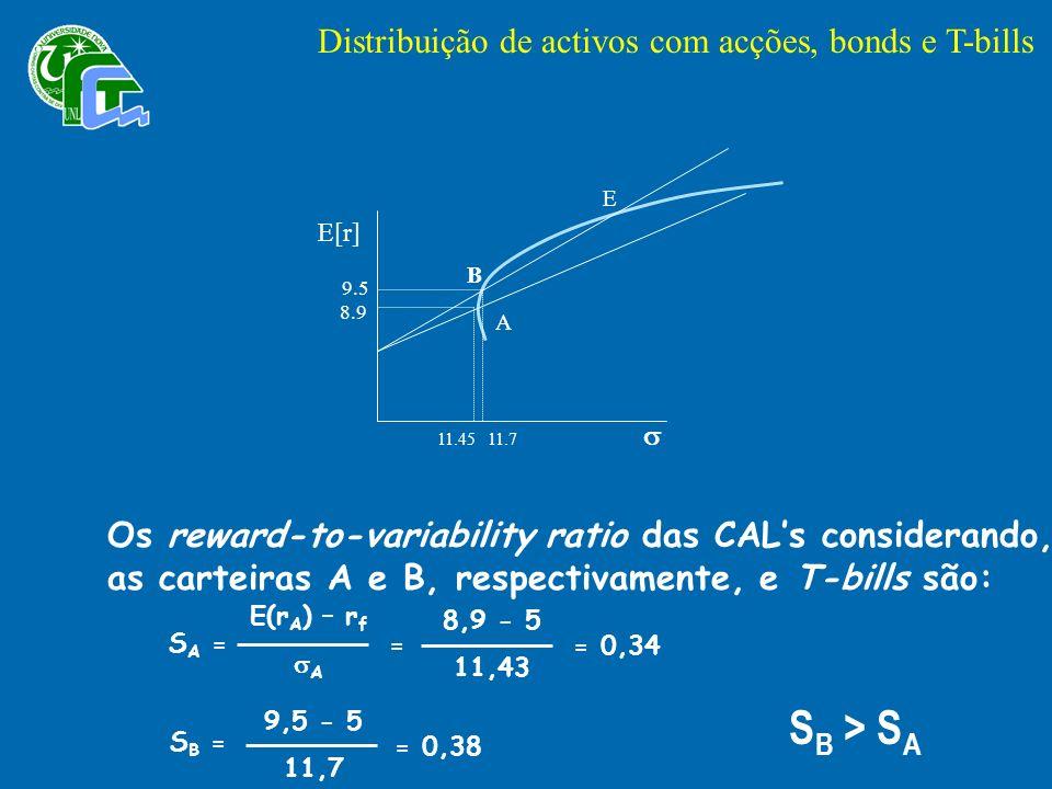 SB > SA Distribuição de activos com acções, bonds e T-bills