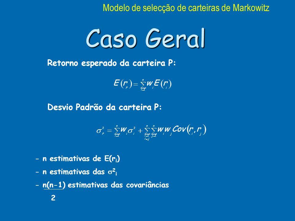 Caso Geral ( ) ( ) Modelo de selecção de carteiras de Markowitz r E w