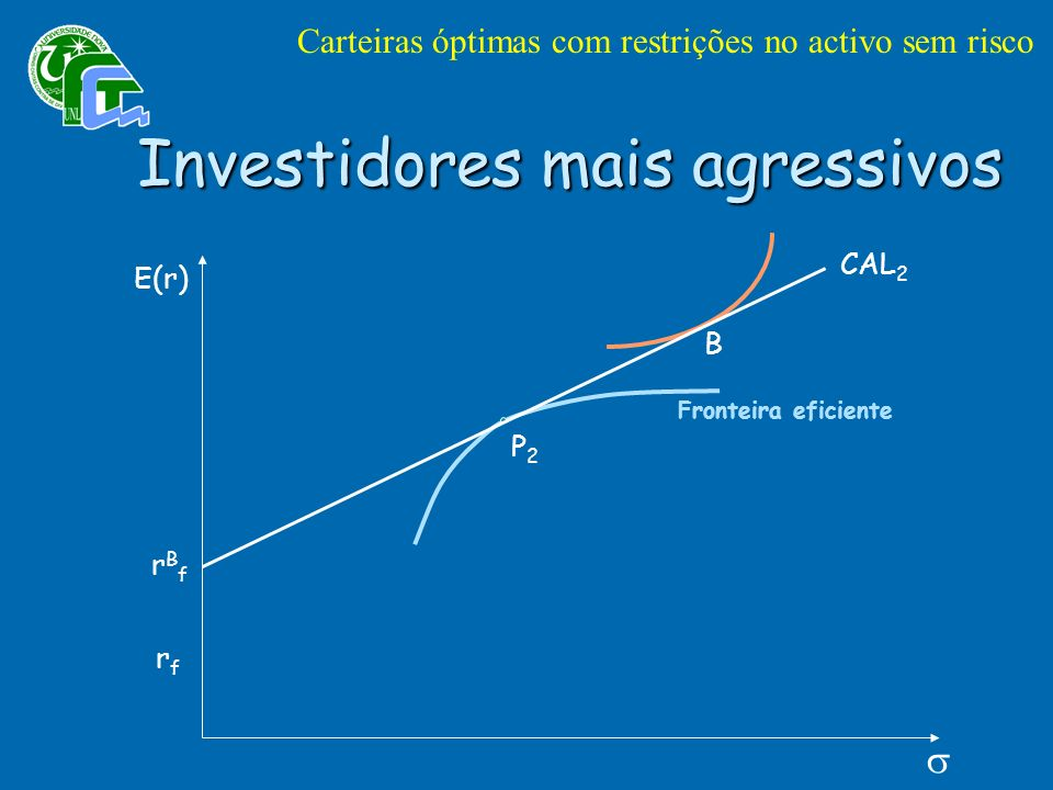 Investidores mais agressivos