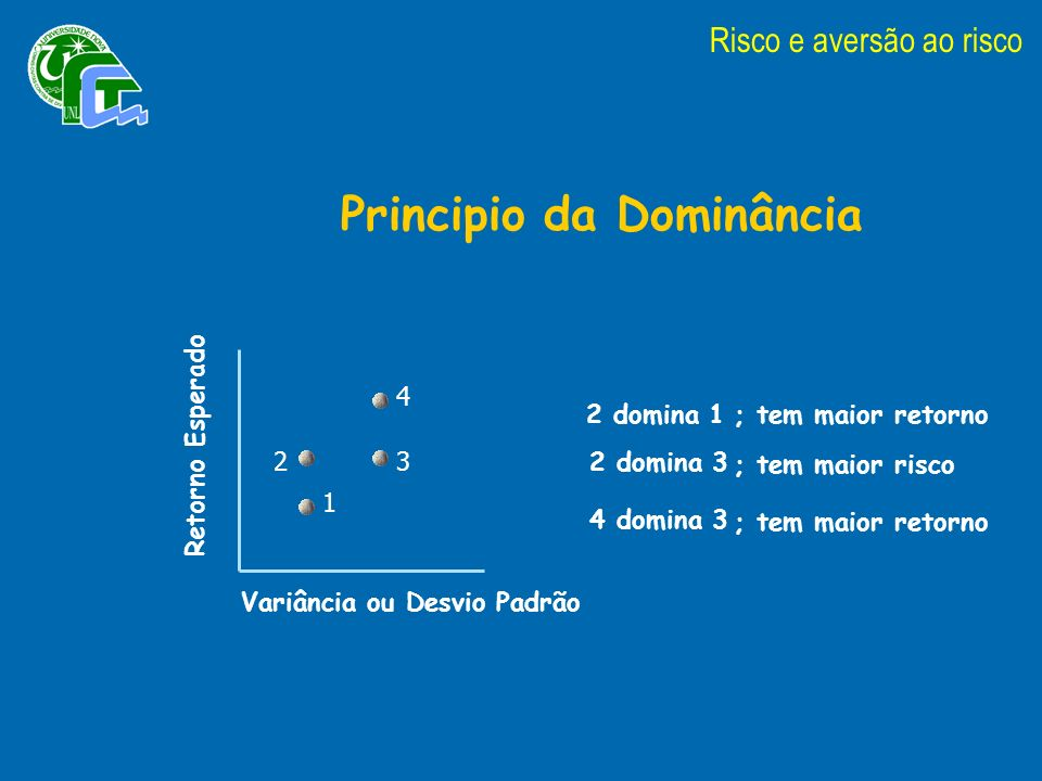 Principio da Dominância