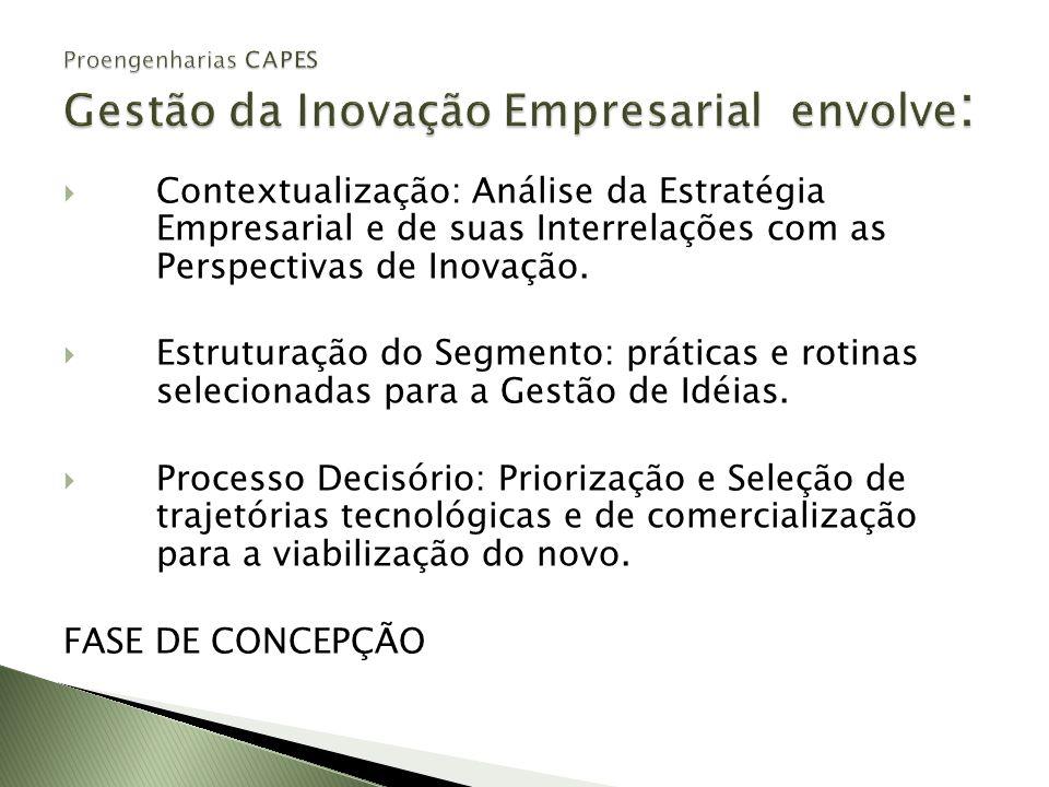 Proengenharias CAPES Gestão da Inovação Empresarial envolve: