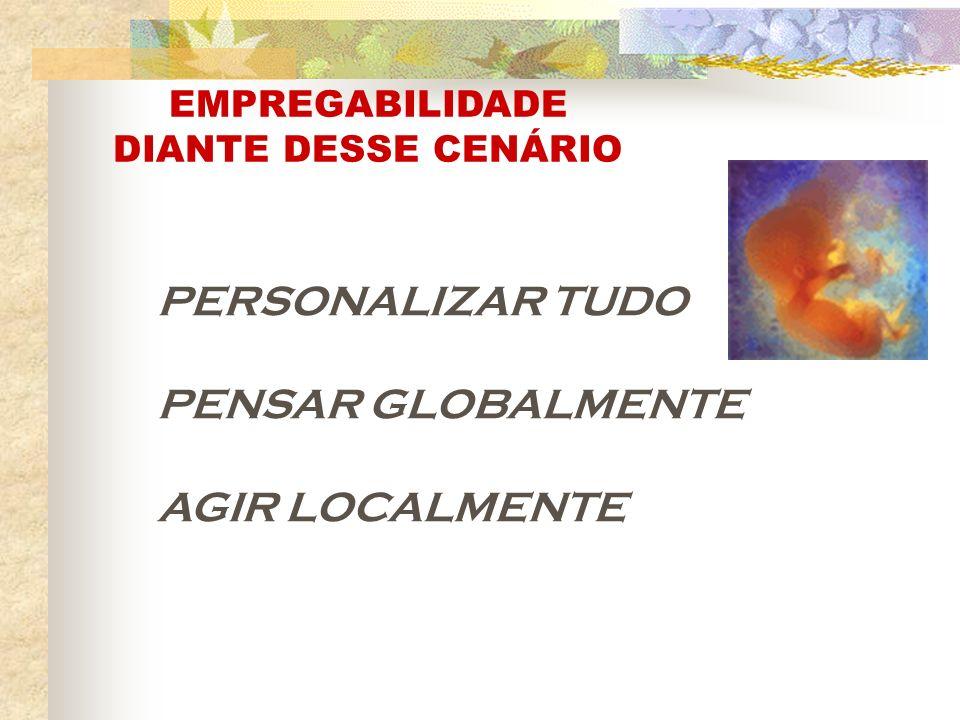 EMPREGABILIDADE DIANTE DESSE CENÁRIO