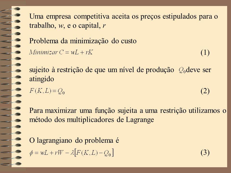Uma empresa competitiva aceita os preços estipulados para o trabalho, w, e o capital, r