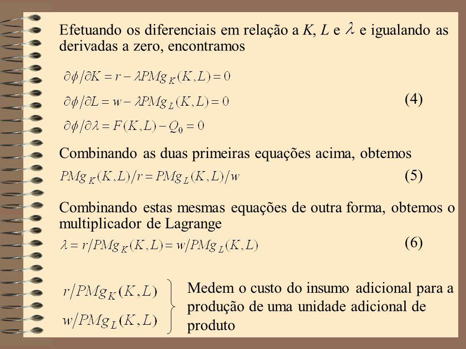Efetuando os diferenciais em relação a K, L e e igualando as derivadas a zero, encontramos
