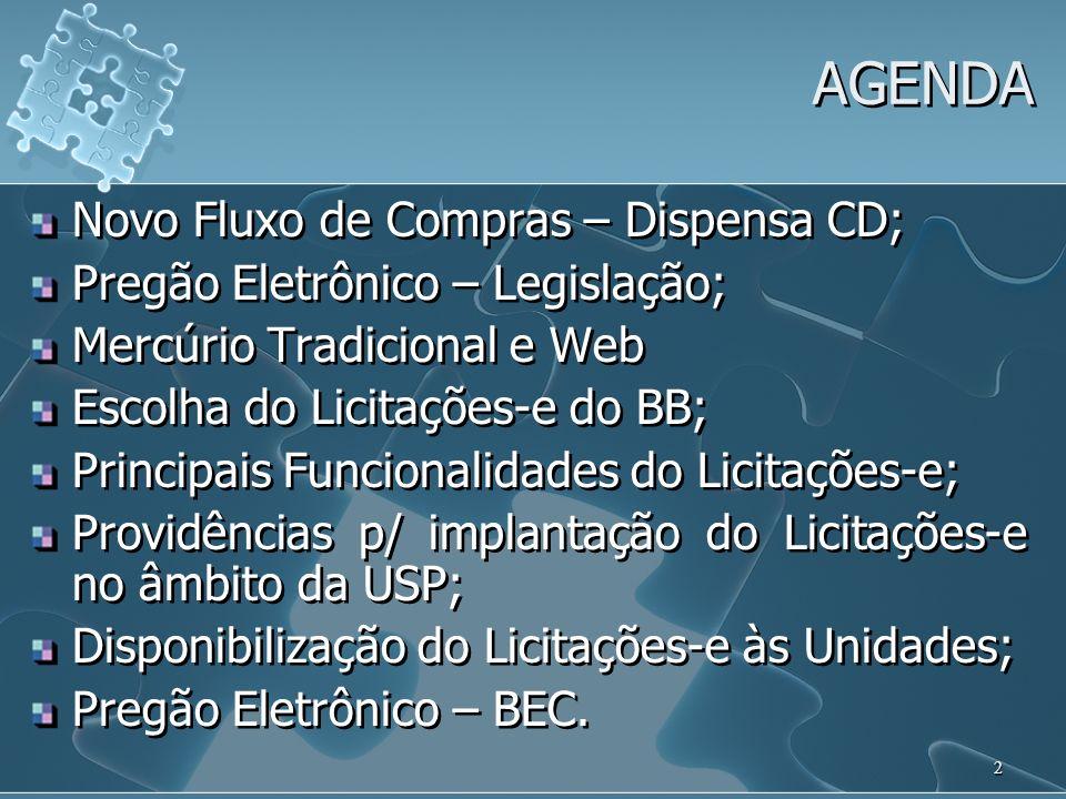 AGENDA Novo Fluxo de Compras – Dispensa CD;