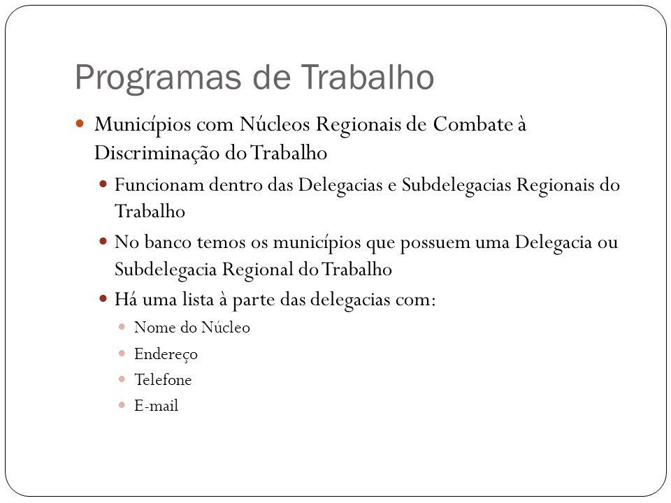 Programas de Trabalho Municípios com Núcleos Regionais de Combate à Discriminação do Trabalho.