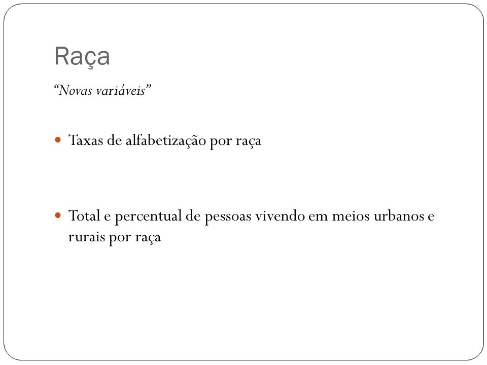 Raça Novas variáveis Taxas de alfabetização por raça