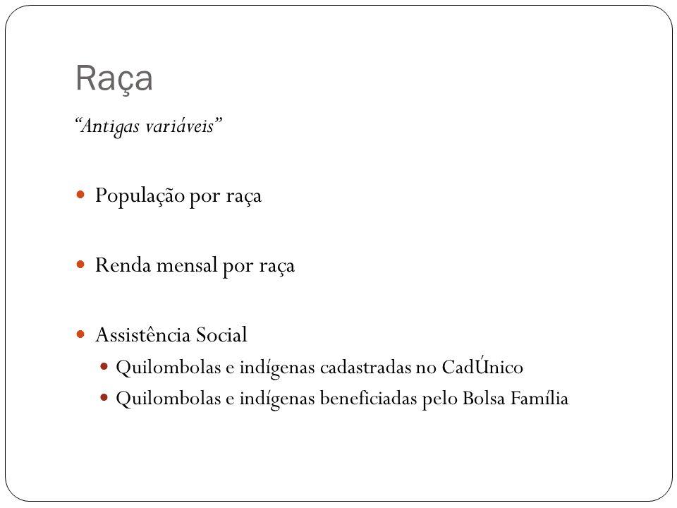 Raça Antigas variáveis População por raça Renda mensal por raça