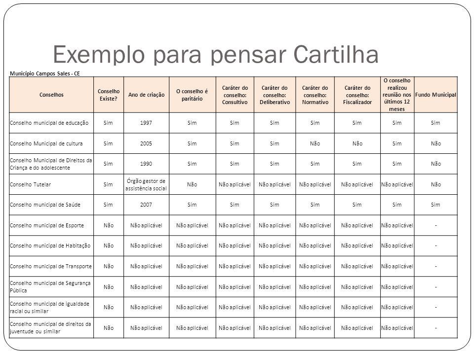 Exemplo para pensar Cartilha