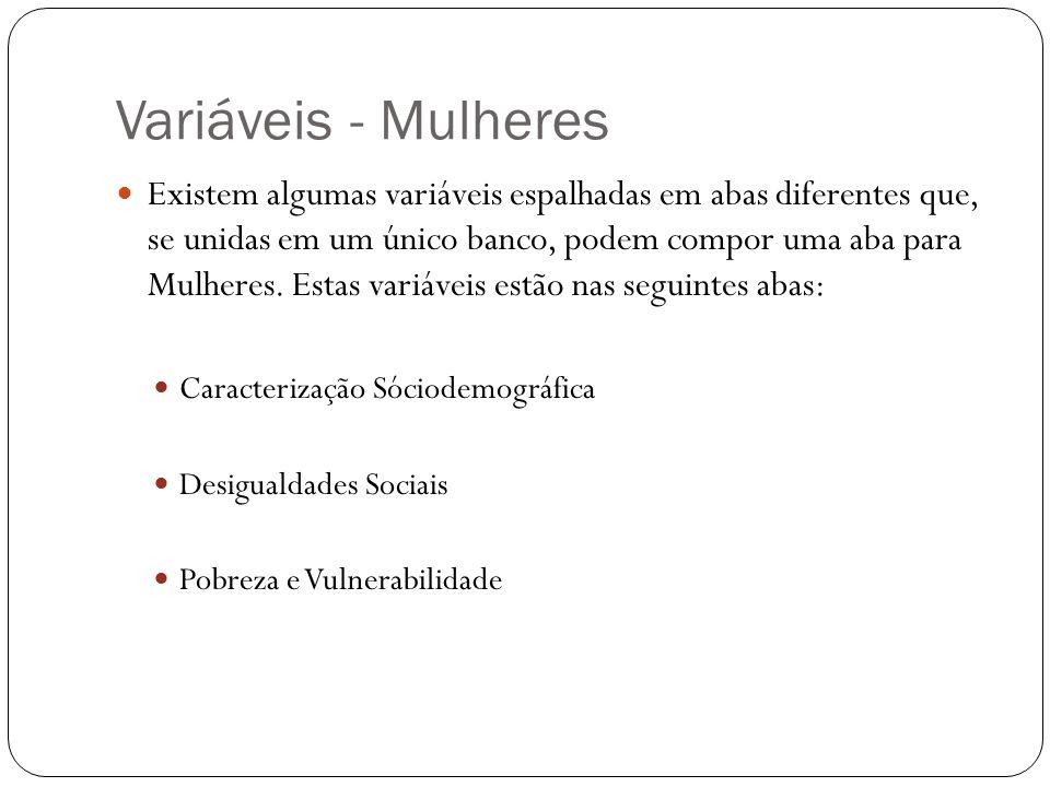 Variáveis - Mulheres