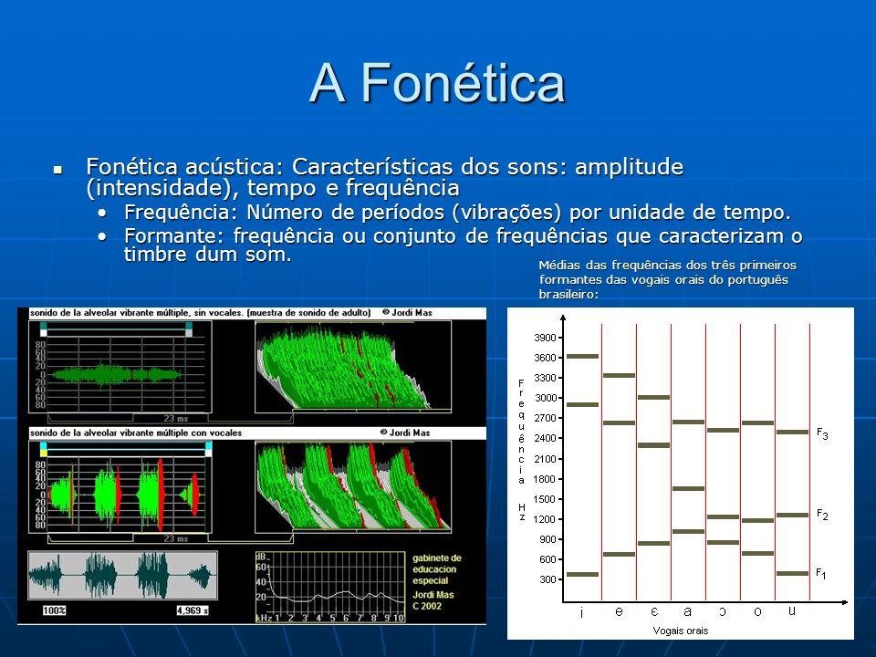 A Fonética Fonética acústica: Características dos sons: amplitude (intensidade), tempo e frequência.