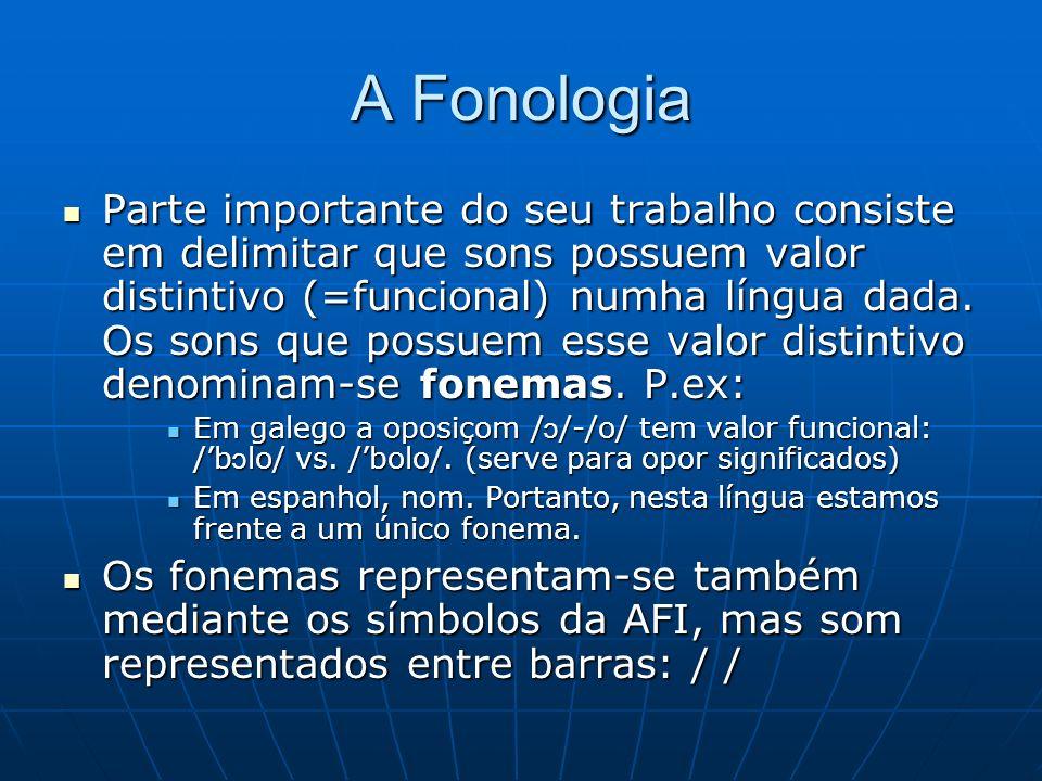 A Fonologia