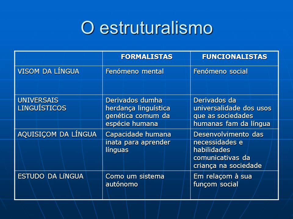 O estruturalismo FORMALISTAS FUNCIONALISTAS VISOM DA LÍNGUA