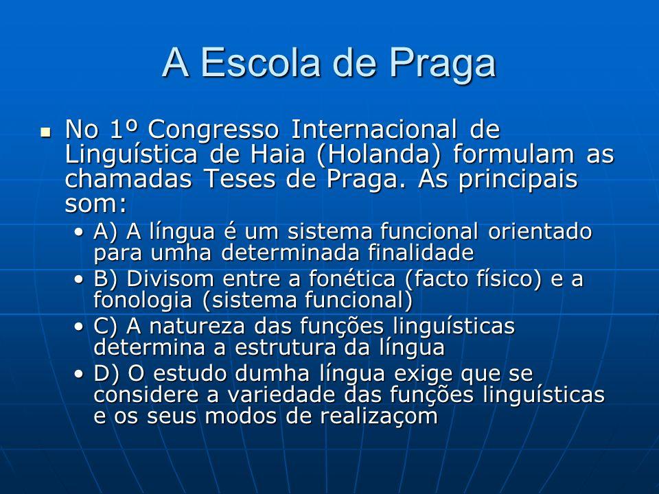 A Escola de Praga No 1º Congresso Internacional de Linguística de Haia (Holanda) formulam as chamadas Teses de Praga. As principais som: