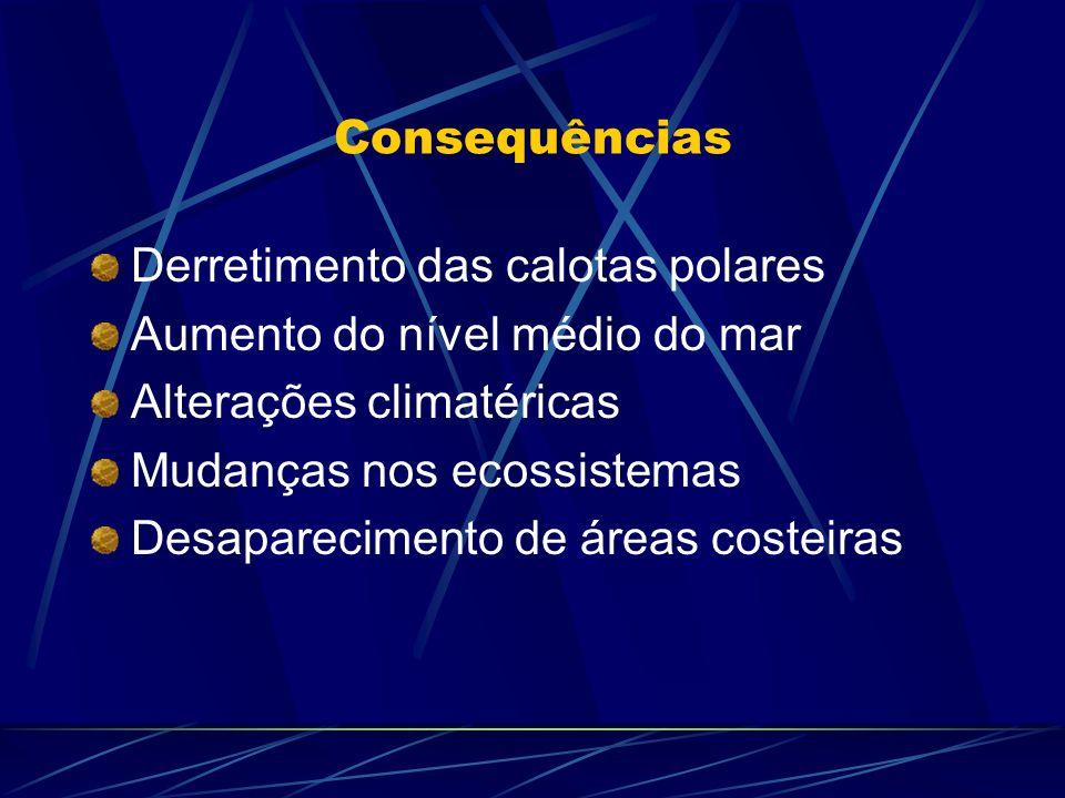 Consequências Derretimento das calotas polares. Aumento do nível médio do mar. Alterações climatéricas.
