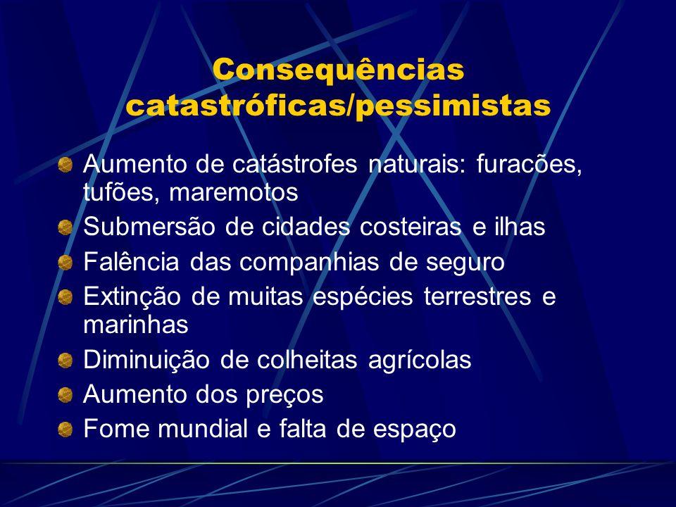 Consequências catastróficas/pessimistas