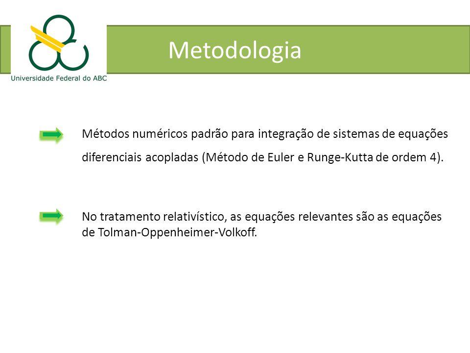 Metodologia Métodos numéricos padrão para integração de sistemas de equações. diferenciais acopladas (Método de Euler e Runge-Kutta de ordem 4).