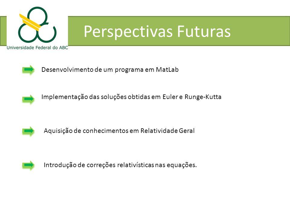 Perspectivas Futuras Desenvolvimento de um programa em MatLab
