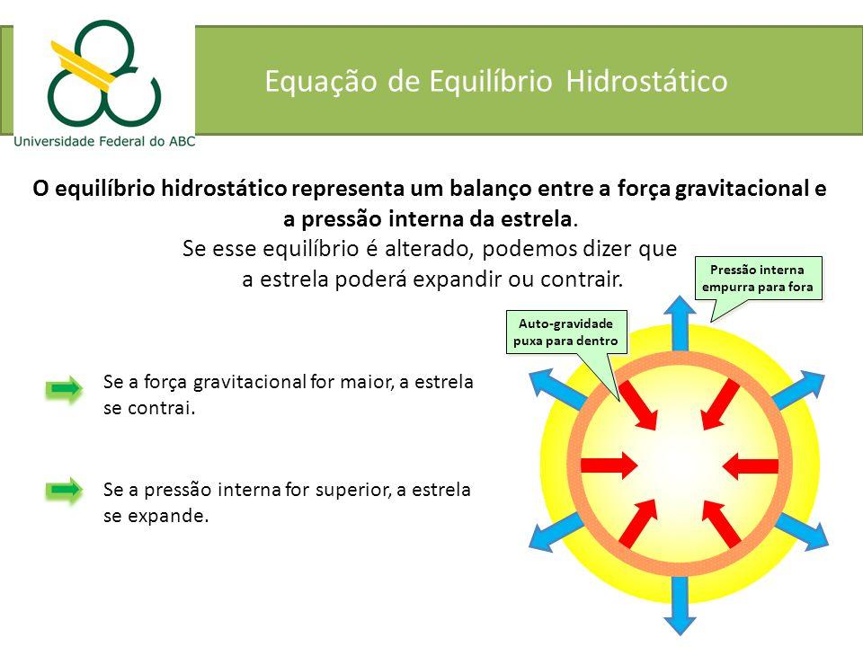 Equação de Equilíbrio Hidrostático