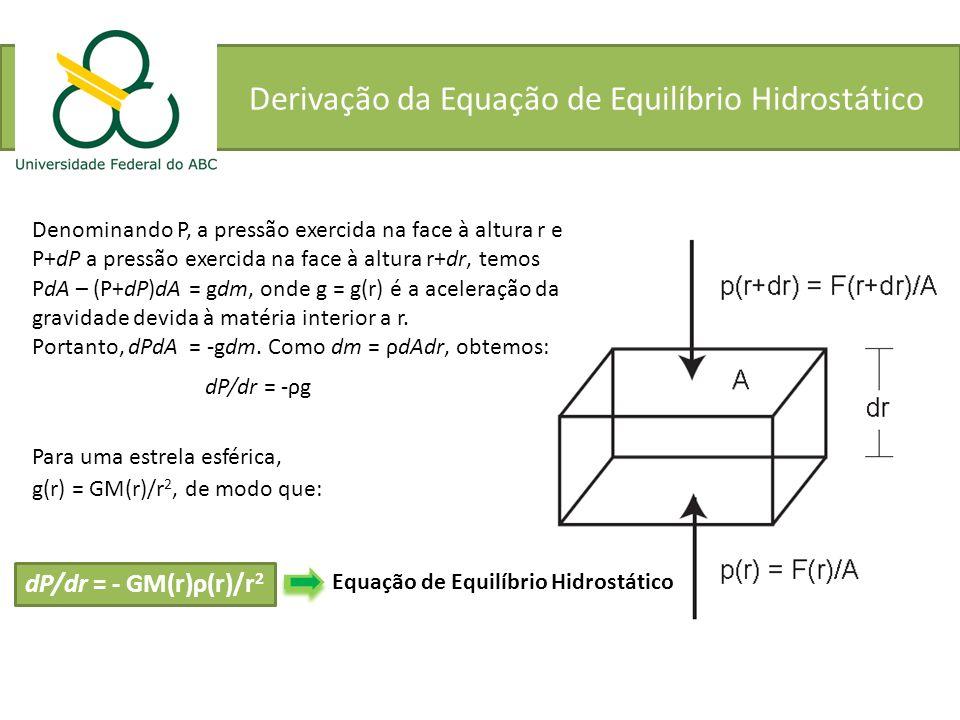Derivação da Equação de Equilíbrio Hidrostático